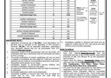 Sindh Police Hyderabad Range Jobs 2020 Driver Constable