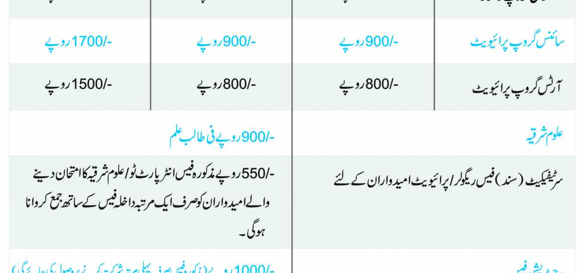 uptodate papers gujranwala board intermediate Gujranwala board will declare the result for inter part 2 in september board have conducted hssc part 2 2nd year exam and the candidates who was appeared in annual exams are now able to check their 2nd year result 2018 gujranwala board online.
