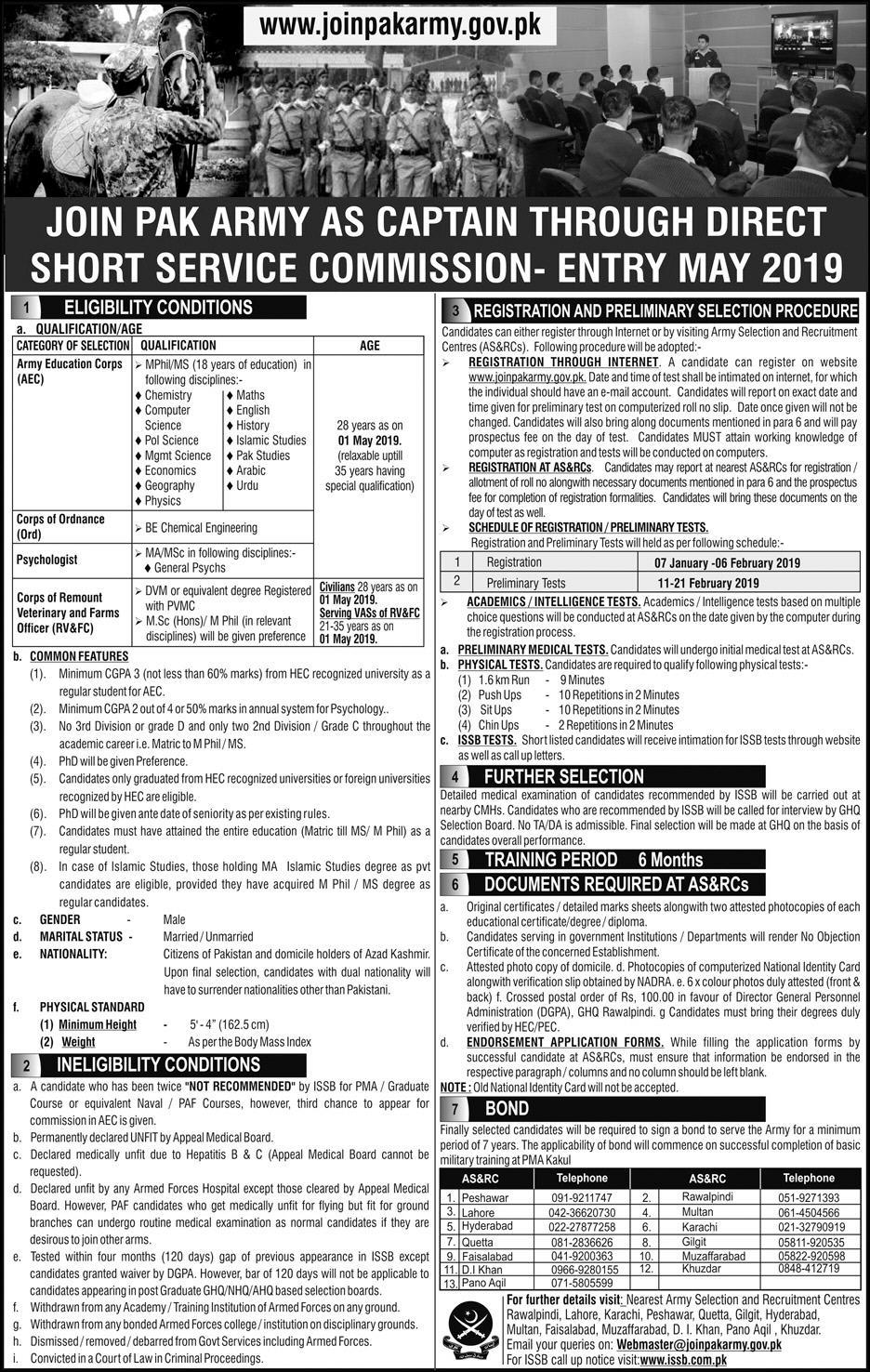 Join Pak Army As Captain 2019 Registration Online