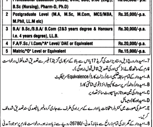 Minorities Scholarship 2018 Pakistan Application Form