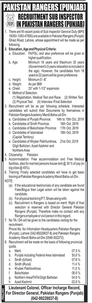 Pakistan Rangers Punjab Sub Inspector Jobs 2019 Application form