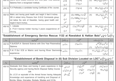 AJK Citizen Defence Rescue 1122 Jobs 2018 Application Form