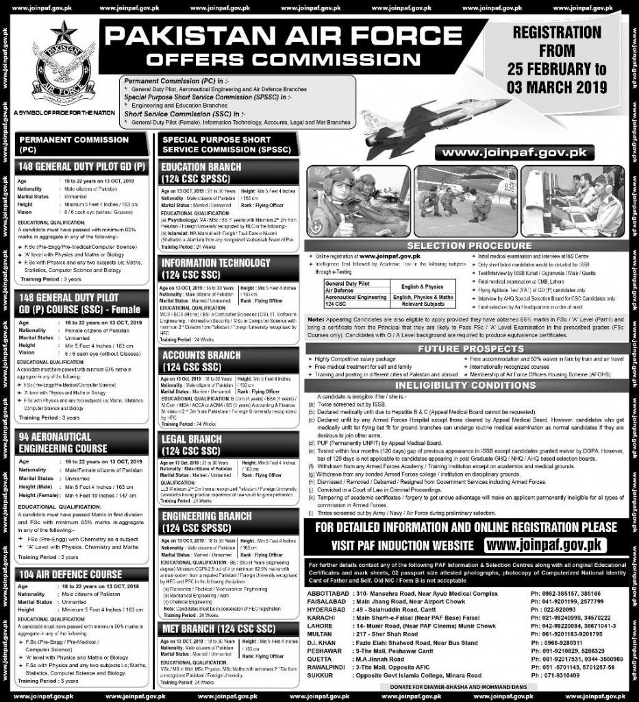 Join PAF Jobs 2019 by www.joinpaf.gov.pk Online Registration Form
