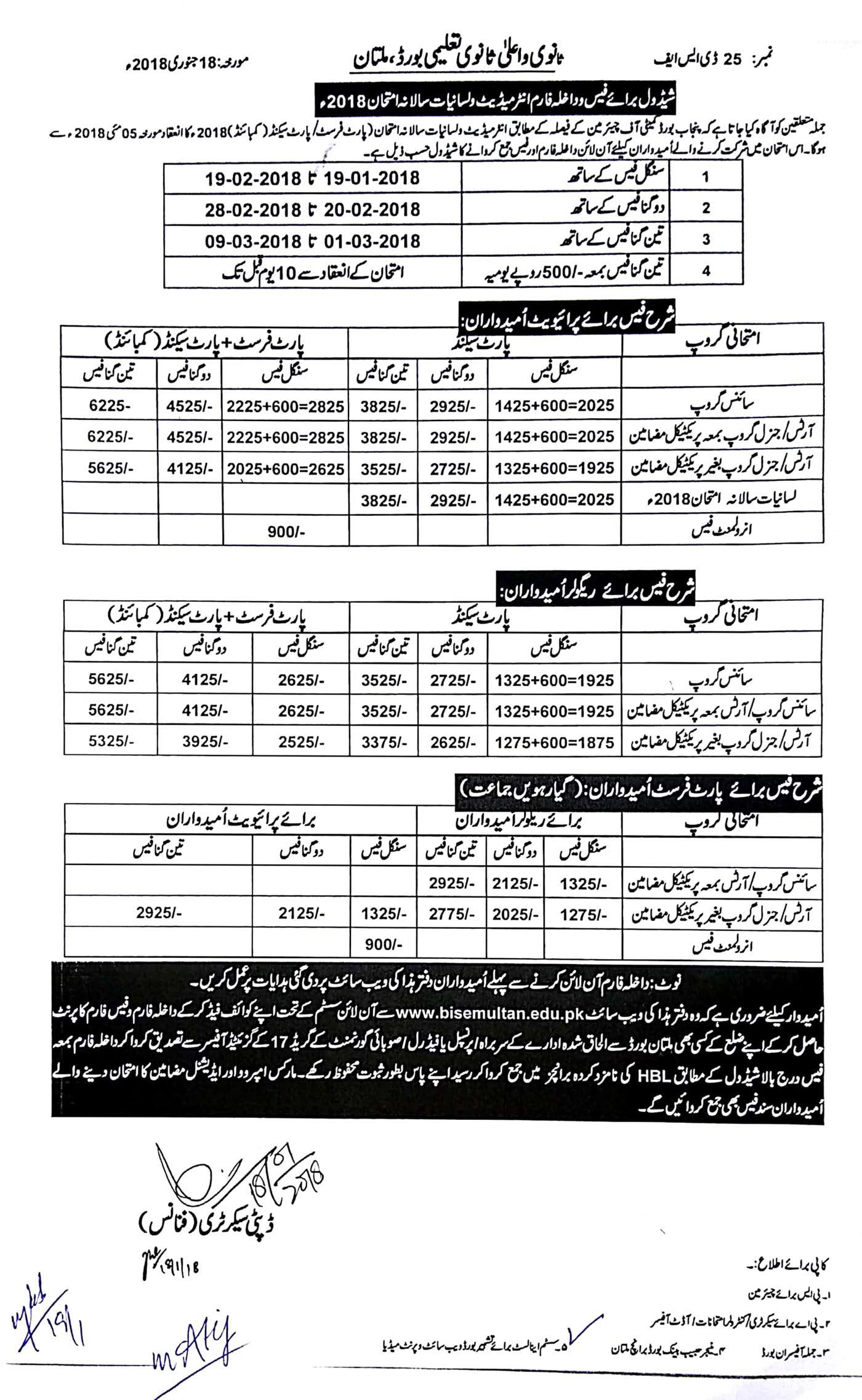 Multan Board Intermediate Admission Form 2018 Last Date