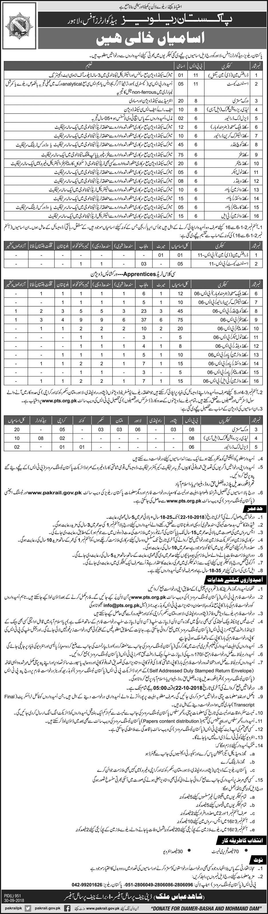 Pakistan Railways Jobs 2018 PTS Application Form Download Eligibility