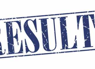 BISE Abbottabad Board 5th, 8th Class Result 2020