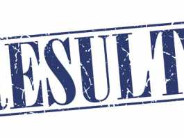 Faisalabad Board 8th Class Result 2020 By Name Online