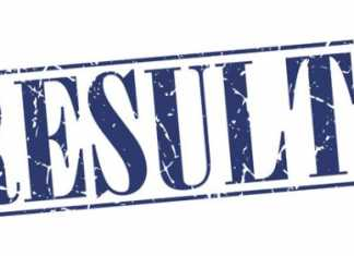 Gujranwala Board 8th Class Result 2020 Online by Roll No