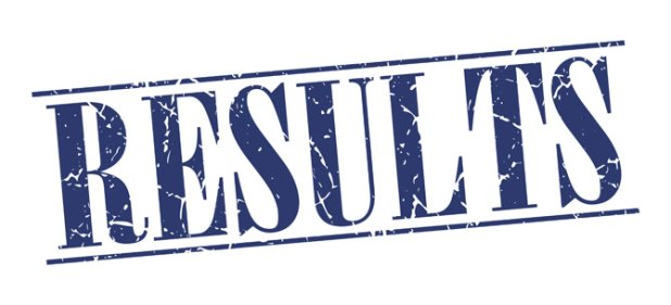 Gujranwala Board 8th Class Result 2019 Online Roll No