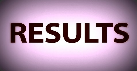 Kasur Board 5th, 8th Class Result 2018 By Name, Roll No Online