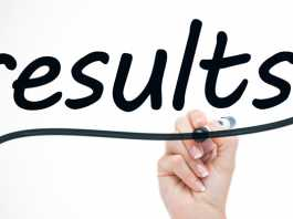 Lahore Board 8th Class Result 2020