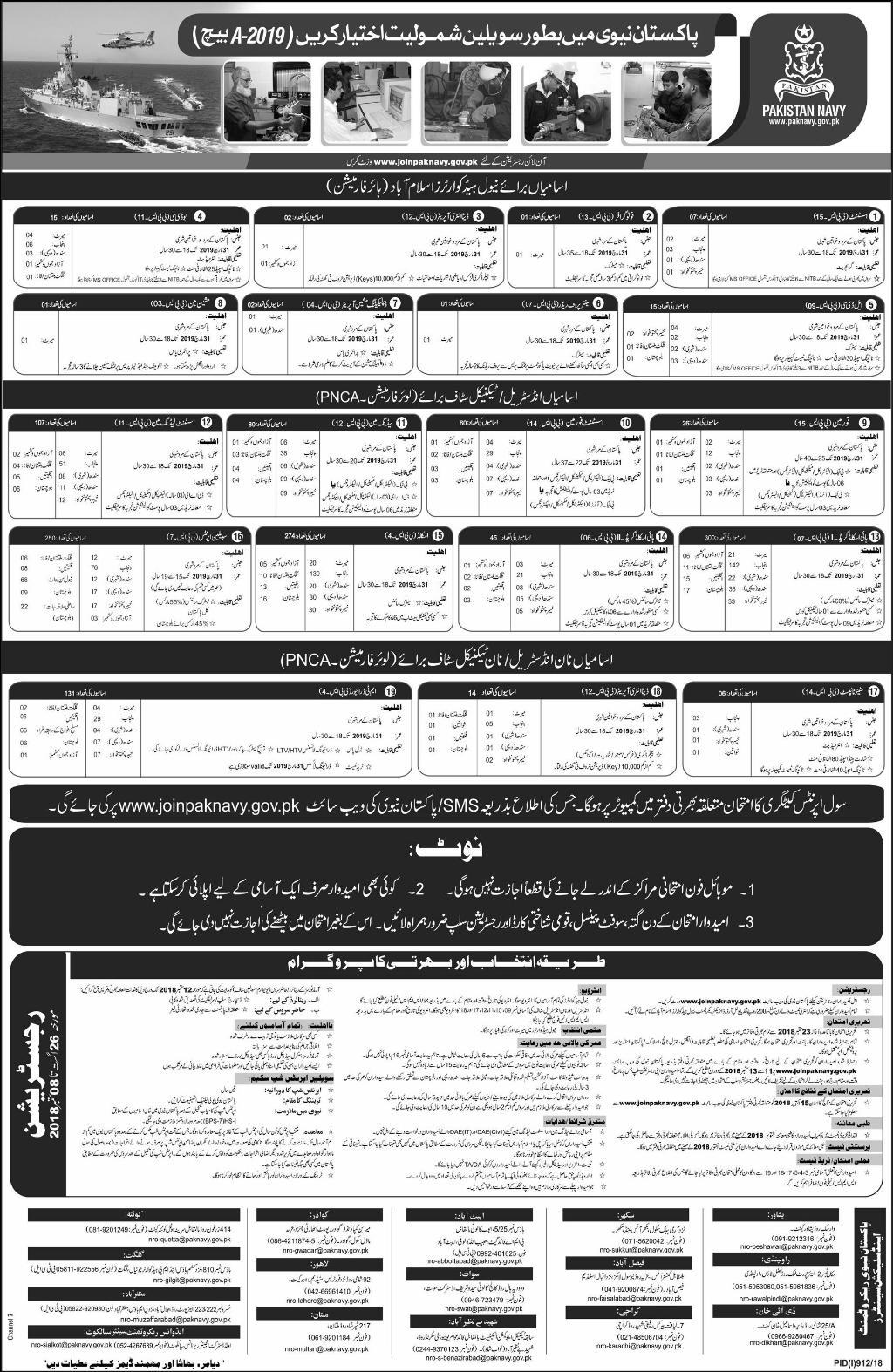 Pakistan Navy Civilian Jobs 2019 Online Registration Batch A