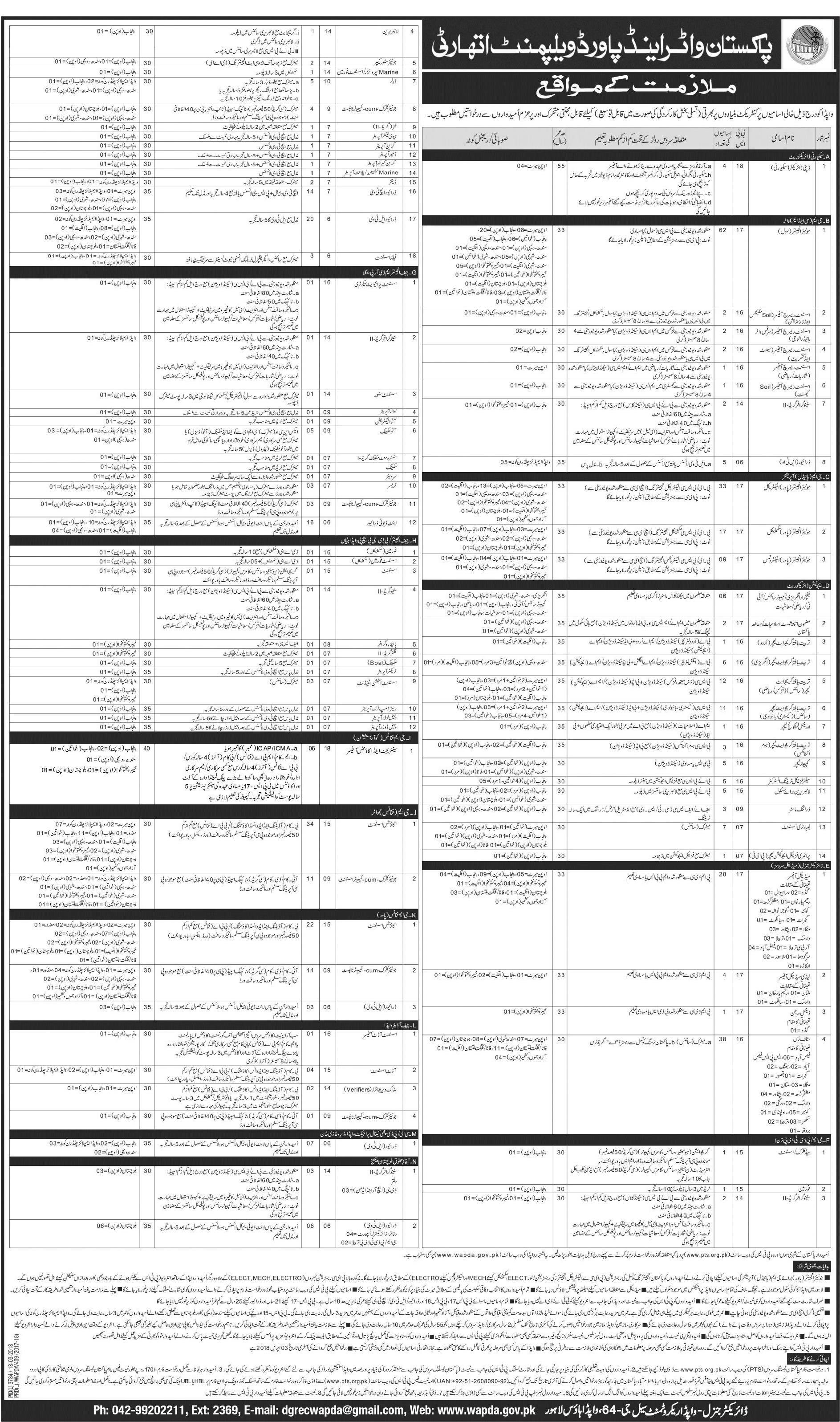 WAPDA Jobs In Pakistan 2018 PTS Application Form Online