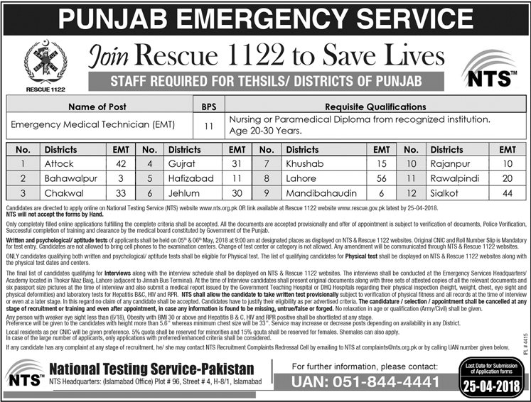NTS Rescue 1122 Jobs 2018 Online Apply As Emergency Medical Technician