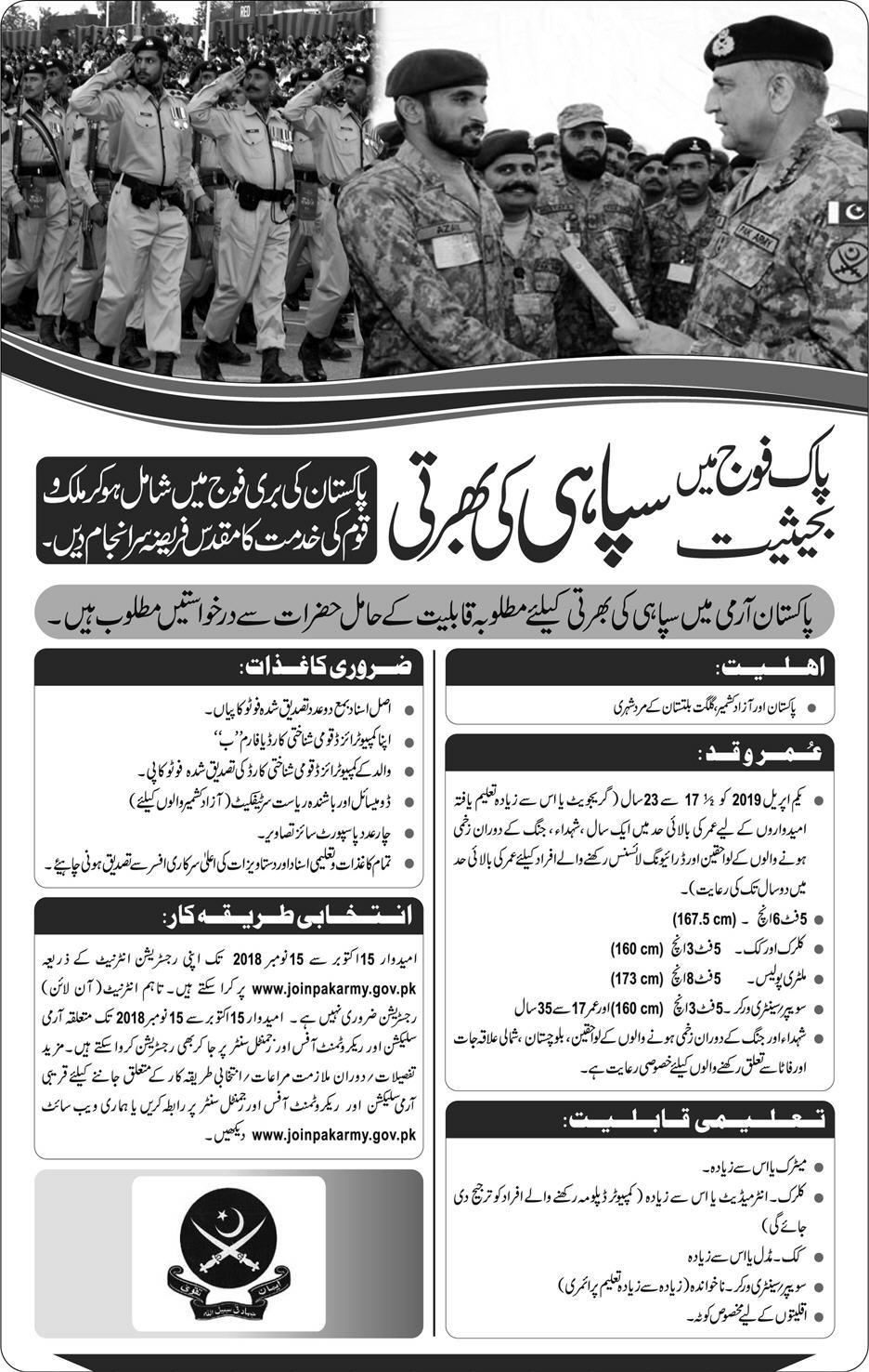 Pakistan Army Soldier Jobs 2018 Online Registration
