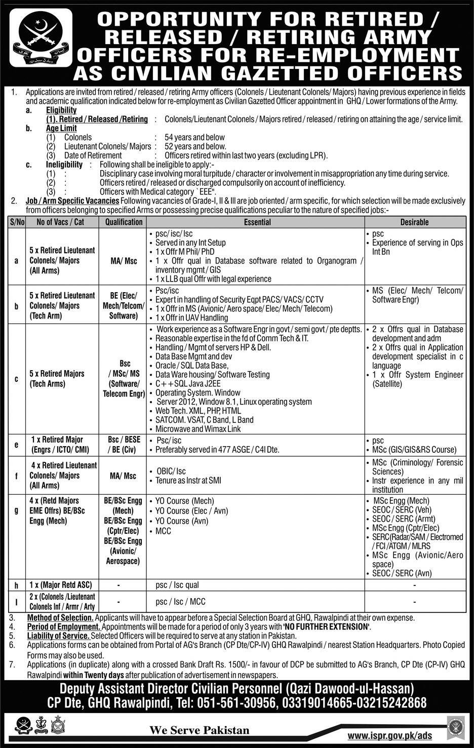 Retired Army Officer Jobs As A Civilian Gazetted Officer 2018