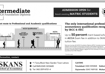 SKANS School Of Accountancy ACCA Foundation Diploma Admission 2018