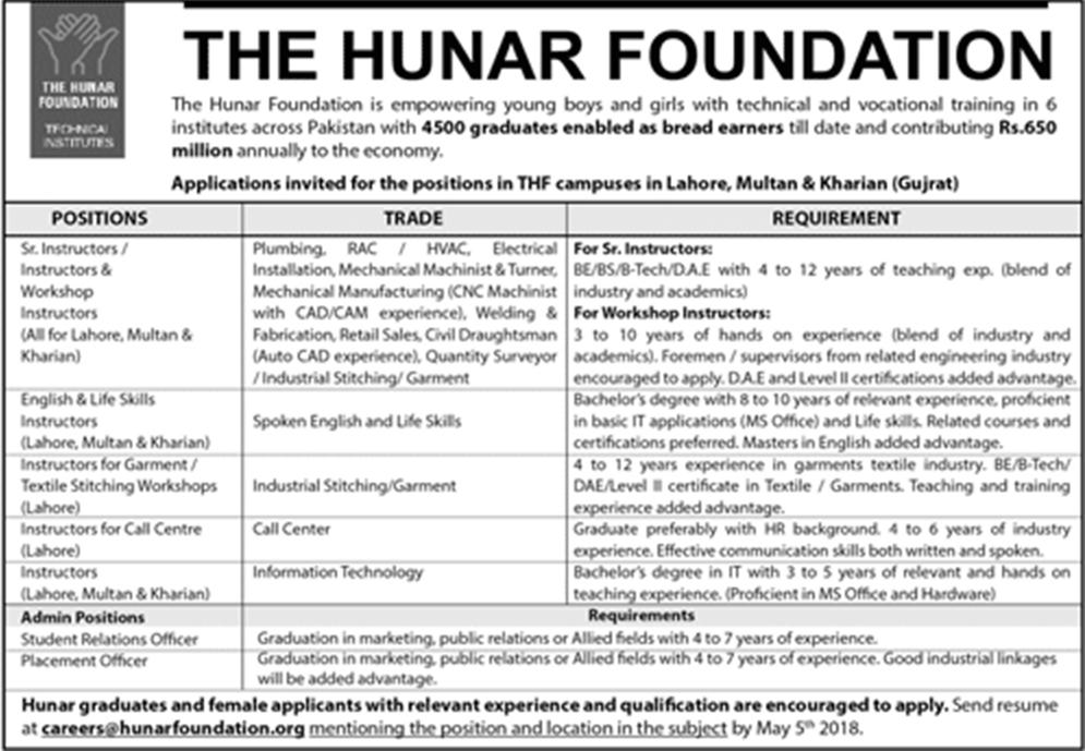 The Hunar Foundation Jobs 2018