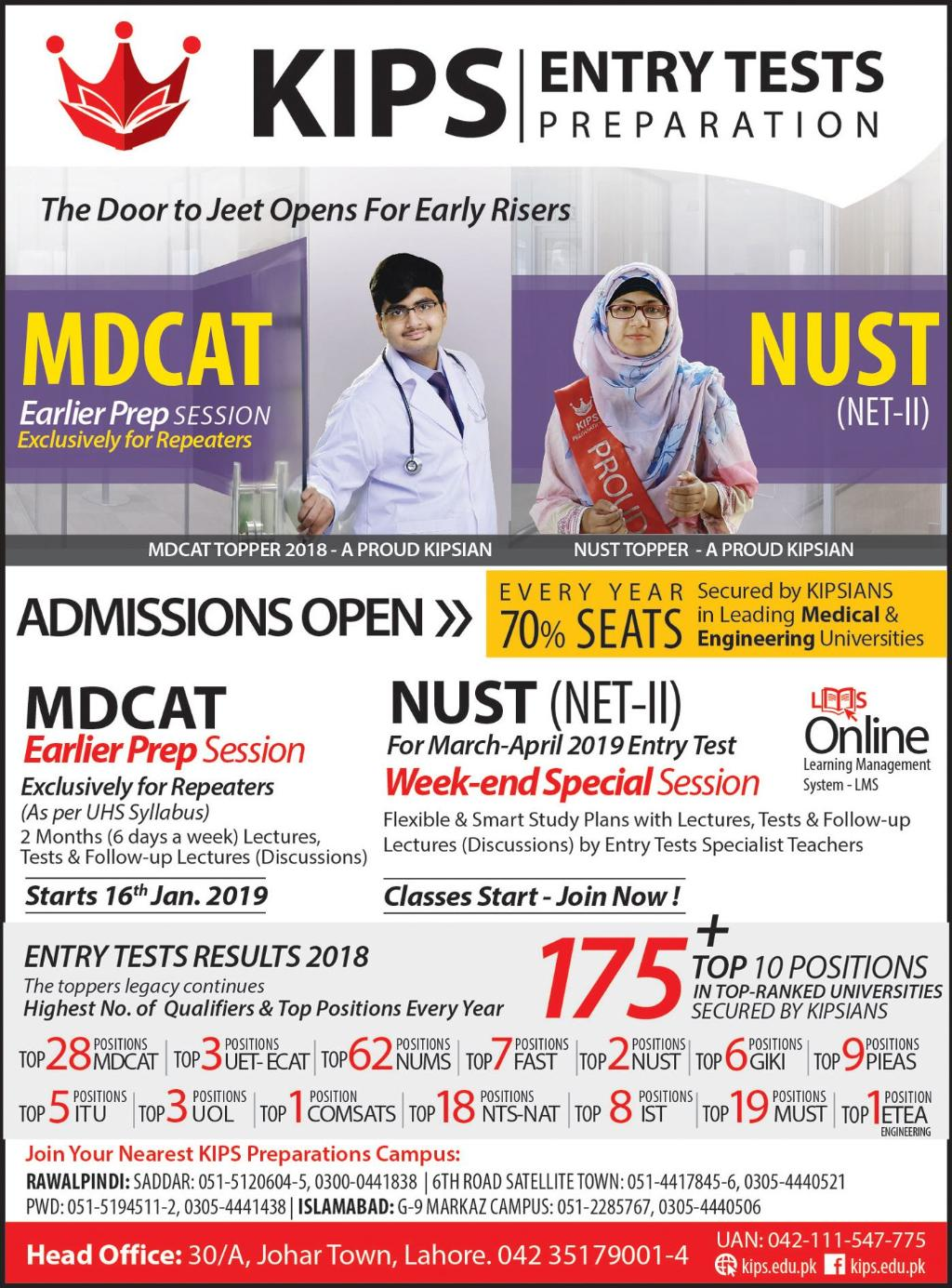 KIPS Entry Test Classes 2019 Fee Structure