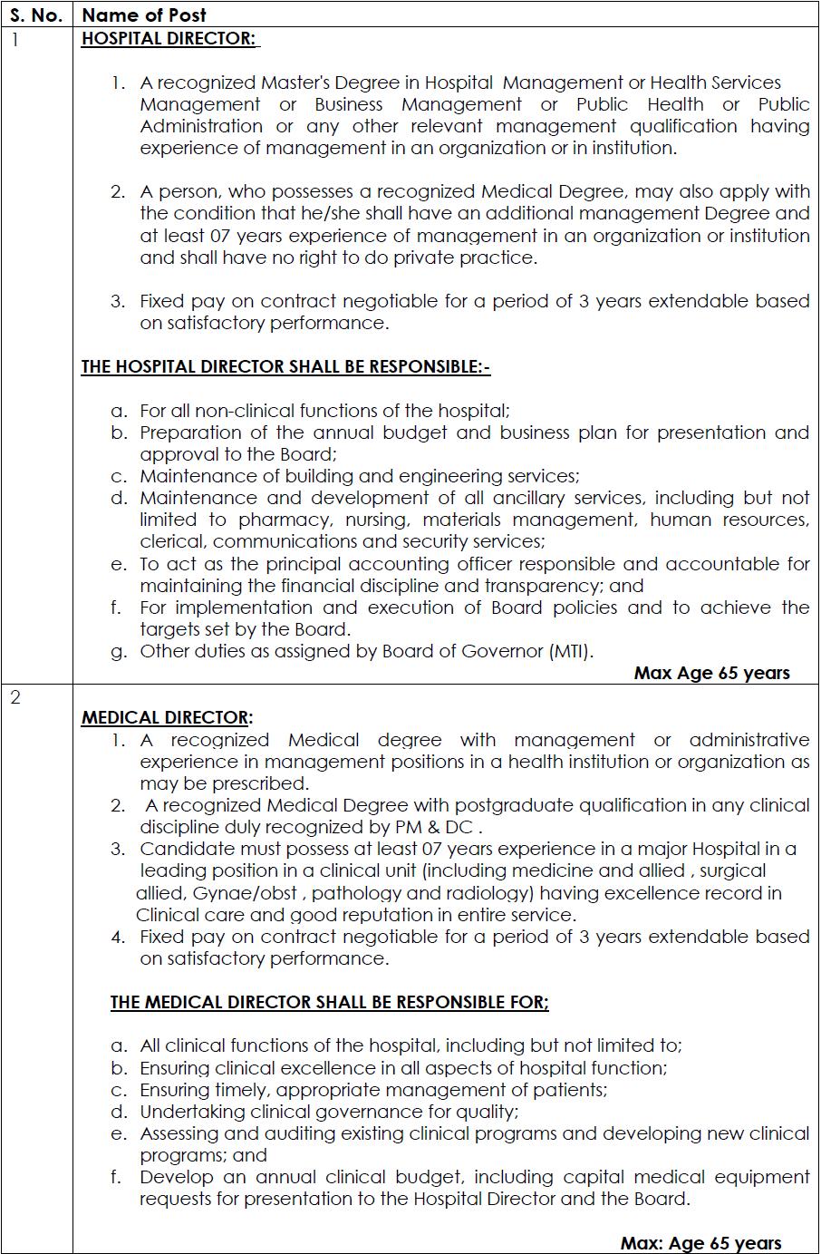 Nowshera Medical College Jobs 2018