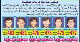 Global Degree College Peshawar Admission 2018 For Boys, Girls