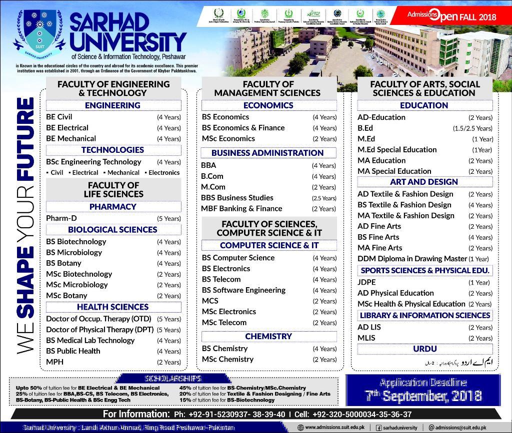 Sarhad University Peshawar Admission 2018 Form