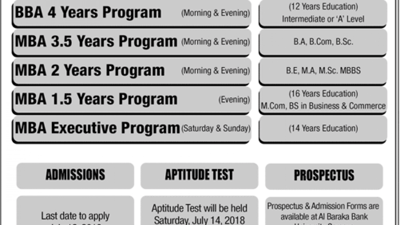 Sir Syed University SSUET BBA, MBA Admissions 2018 Form Last