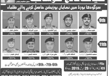 Cadet College Khushab Admission 2019 Entry Test Result Date