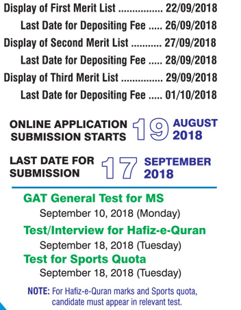 GSCWU Merit List 2018