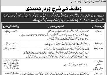 Punjab Workers Welfare Board Talent Scholarship 2019 Form