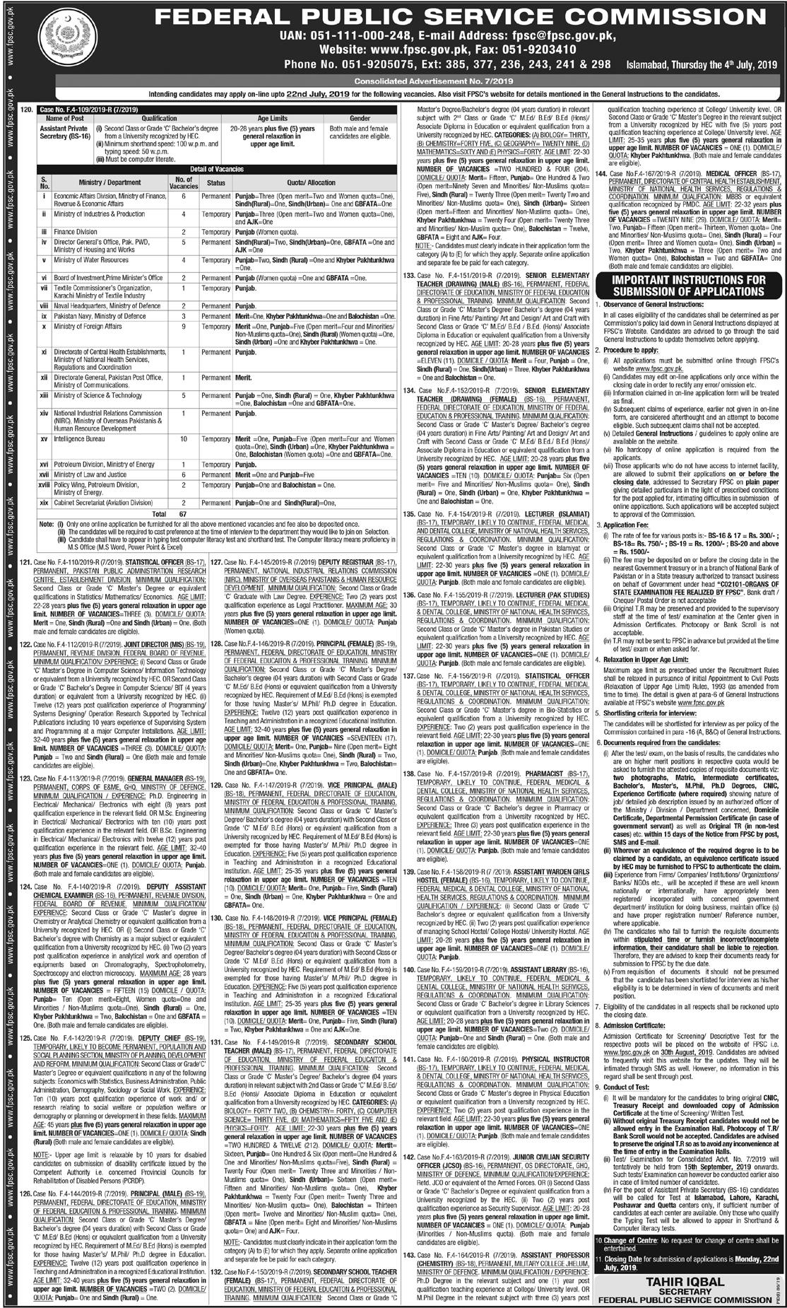 FPSC Secondary School Teacher SST Jobs 2019 Male, Female