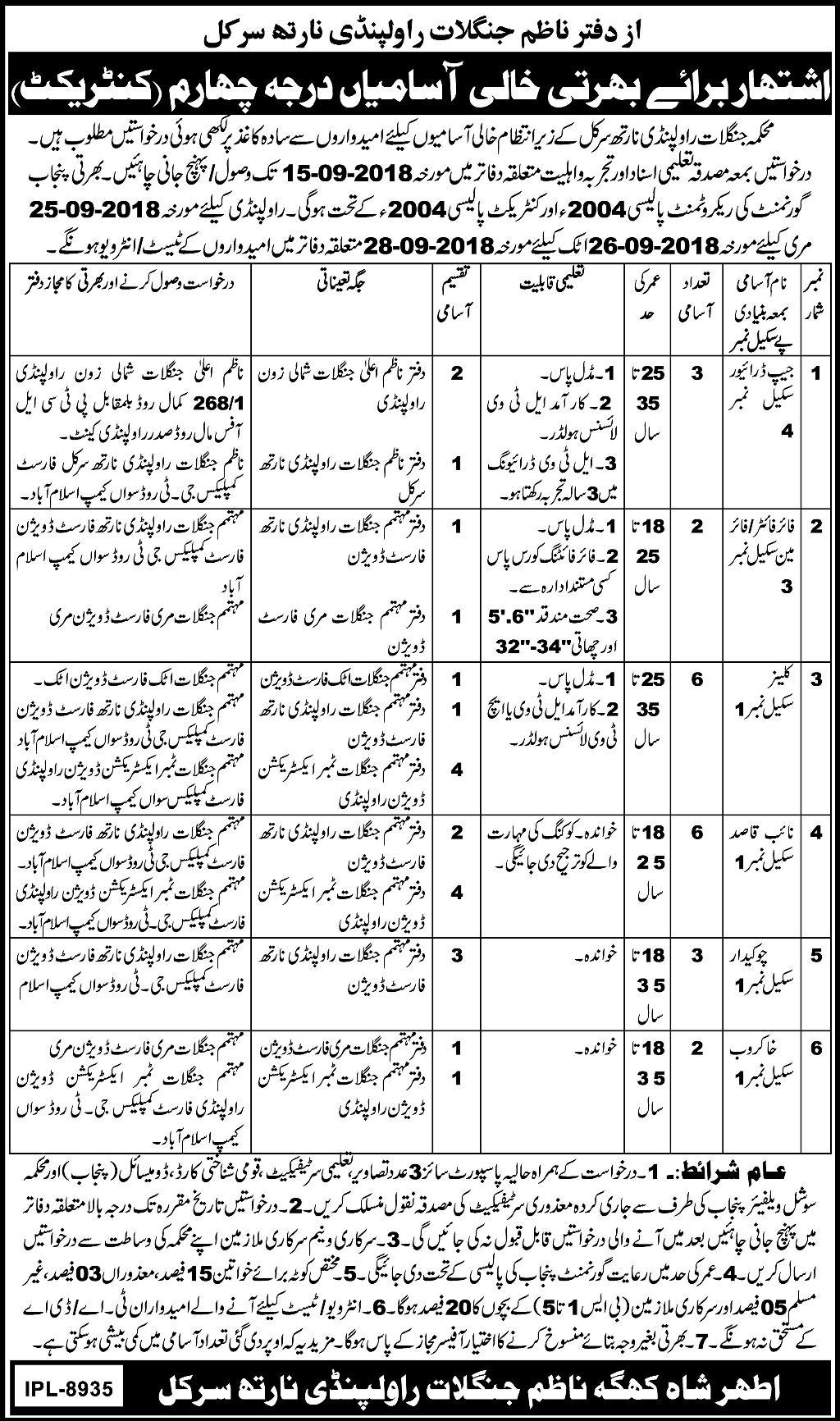 Forest Department Rawalpindi Jobs 2018