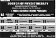 Gulab Devi DPT Admission 2019 Form Institute Of Physiotherapy