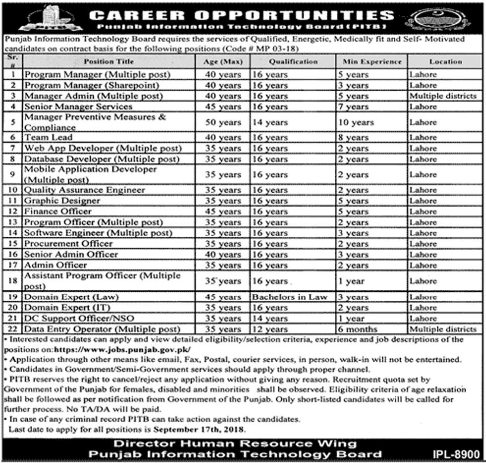 Punjab Information Technology Board PITB Jobs 2018 Apply Online