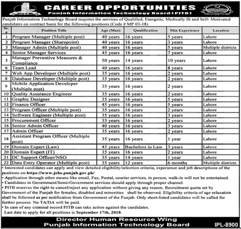 Punjab Information Technology Board PITB Jobs 2018 Apply Online