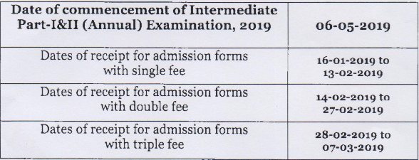 Inter Admission Form 2019