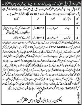 Irrigation Department Punjab Jobs 2018