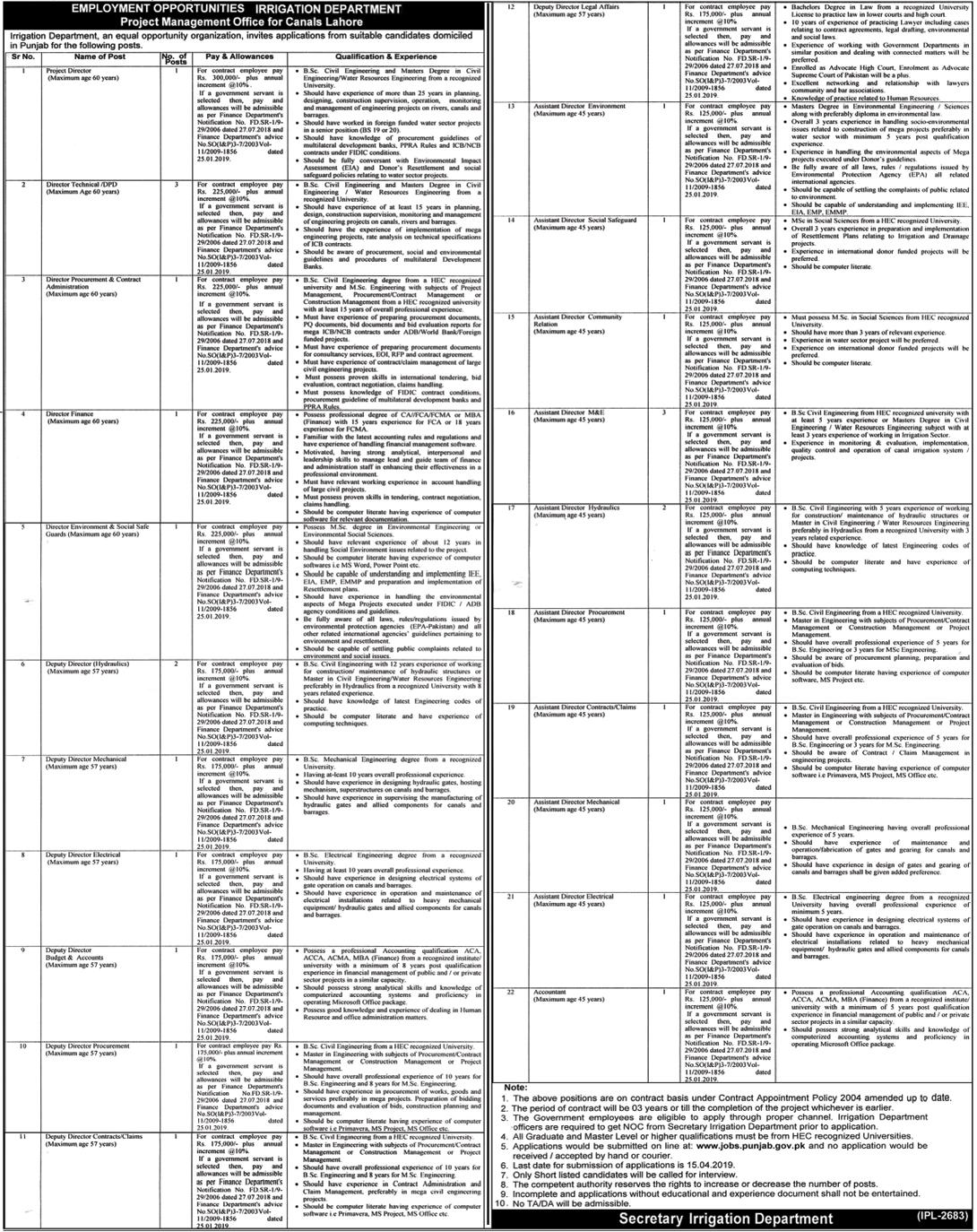 Irrigation Department Punjab Jobs 2019 Application Form Download