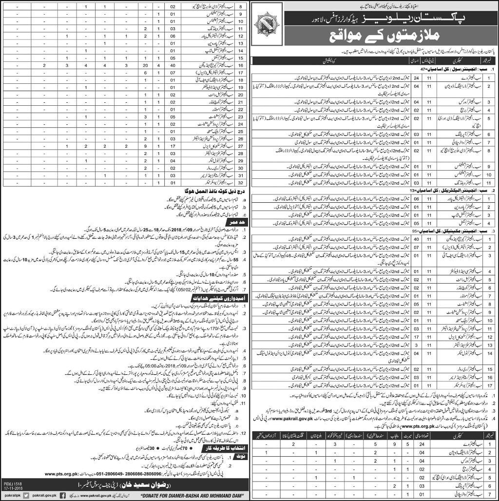 Pakistan Railway Sub Engineer Jobs 2018