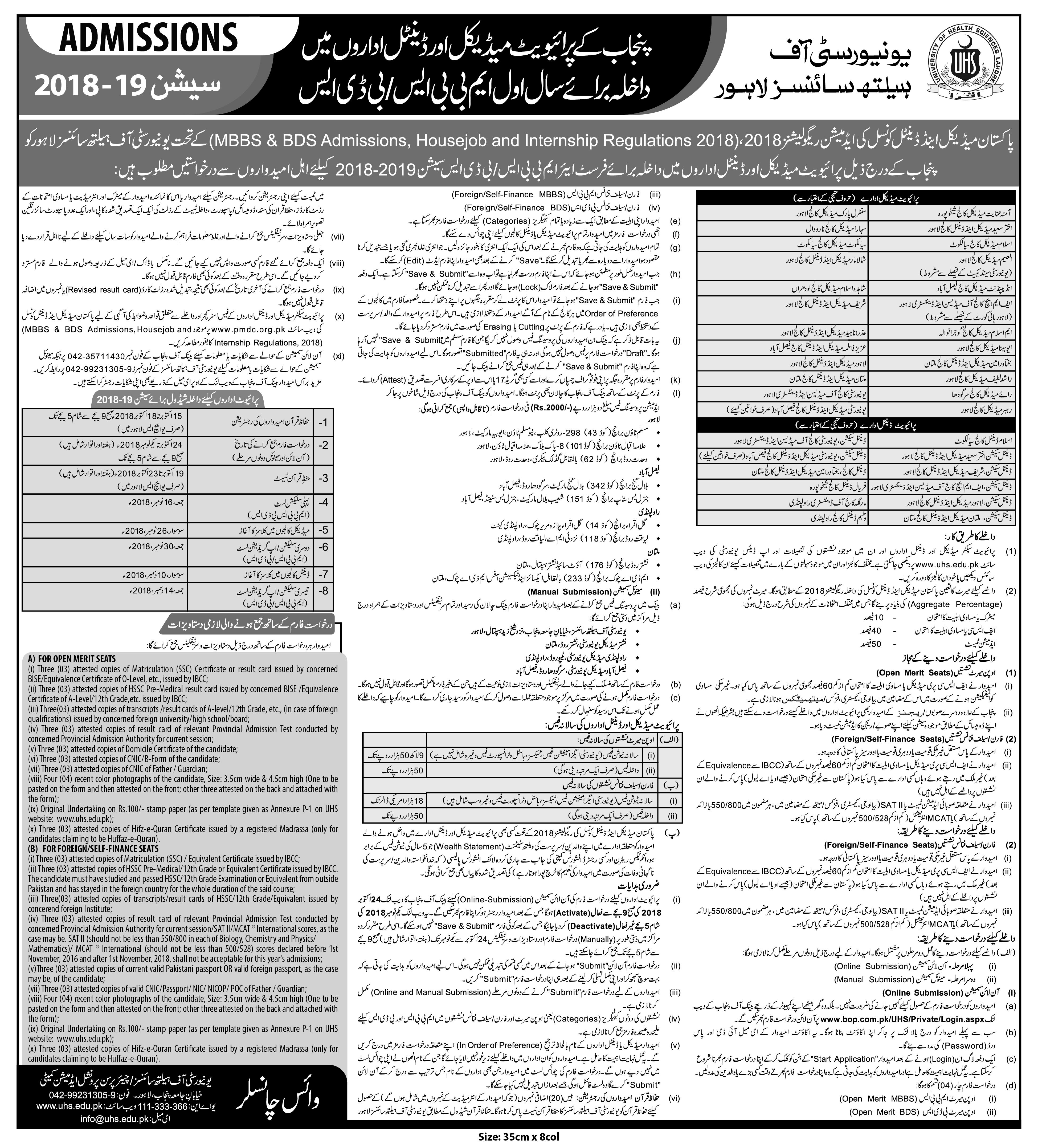Punjab Private Medical Colleges Admission 2018
