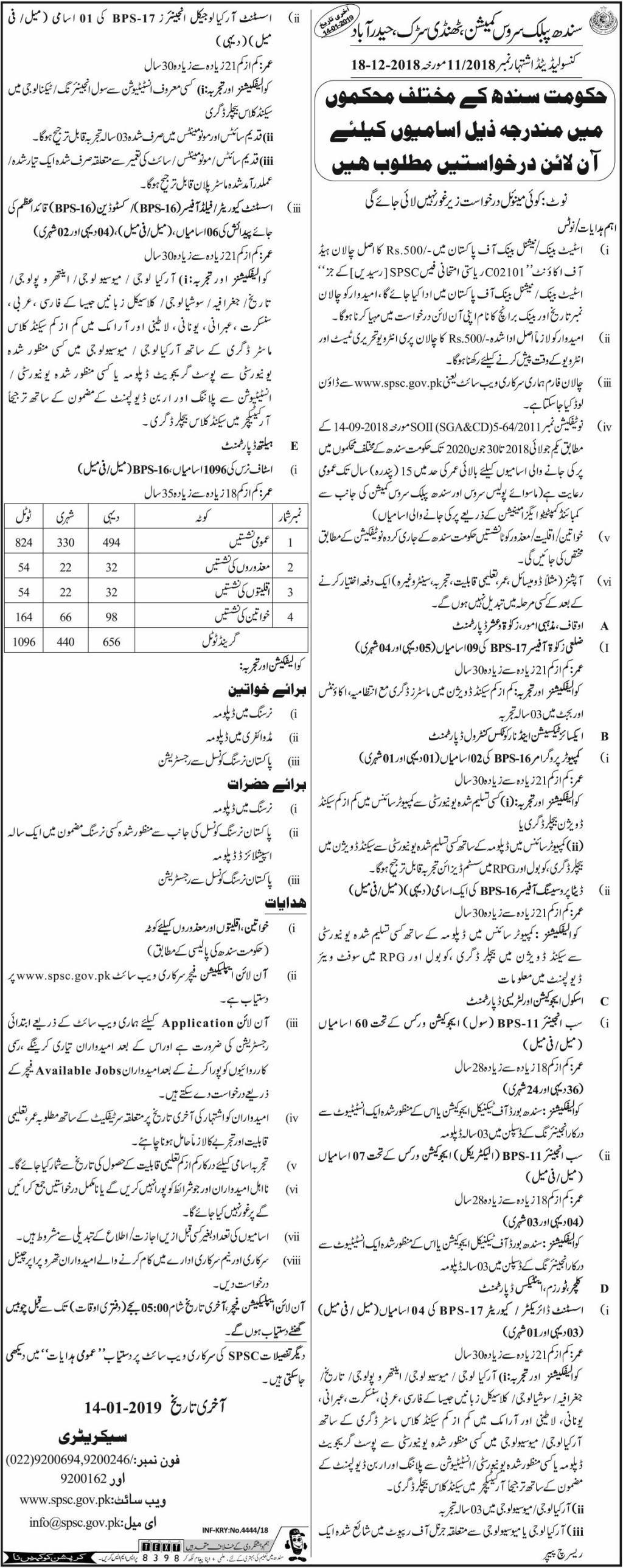 SPSC Jobs in Sindh 2019 Application Form Download Advertisement