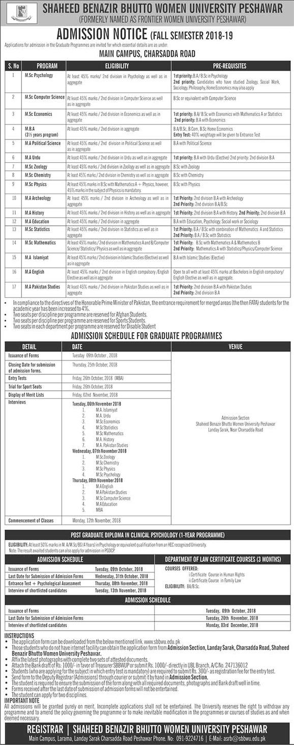 Shaheed Benazir Bhutto University Peshawar Admission 2018 Form Advertisement