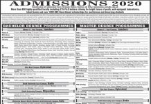 University Of Sindh Jamshoro Admissions 2020 Form, Last Date