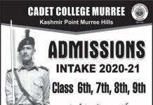 Cadet College Murree Admission 2020-21