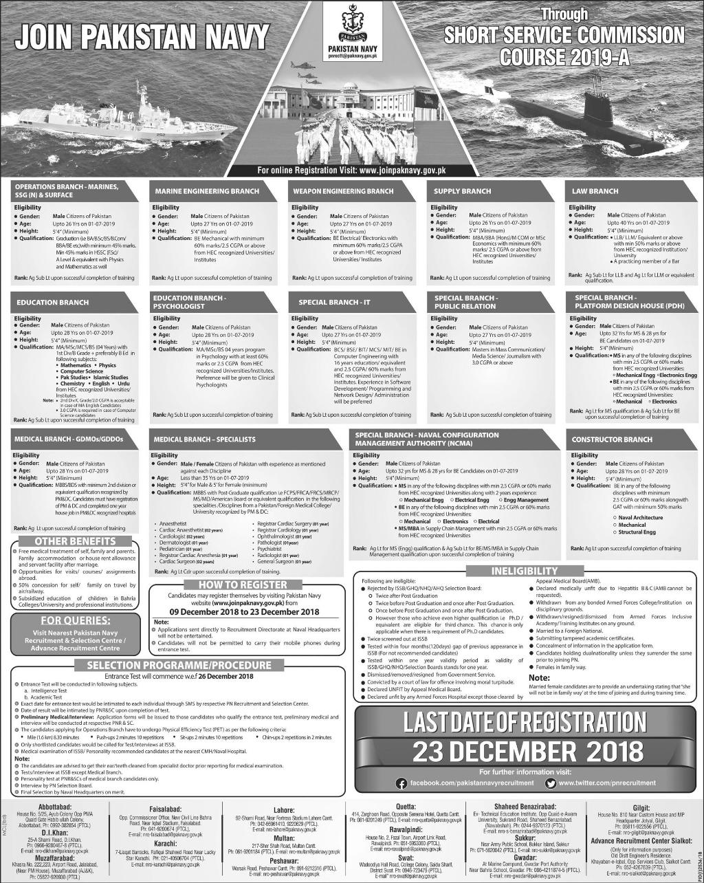 Join Pak Navy Advertisement 2019 Short Service Commission