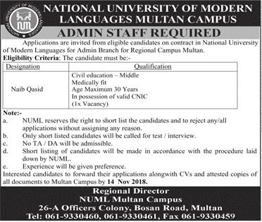 NUML University Multan Jobs 2018