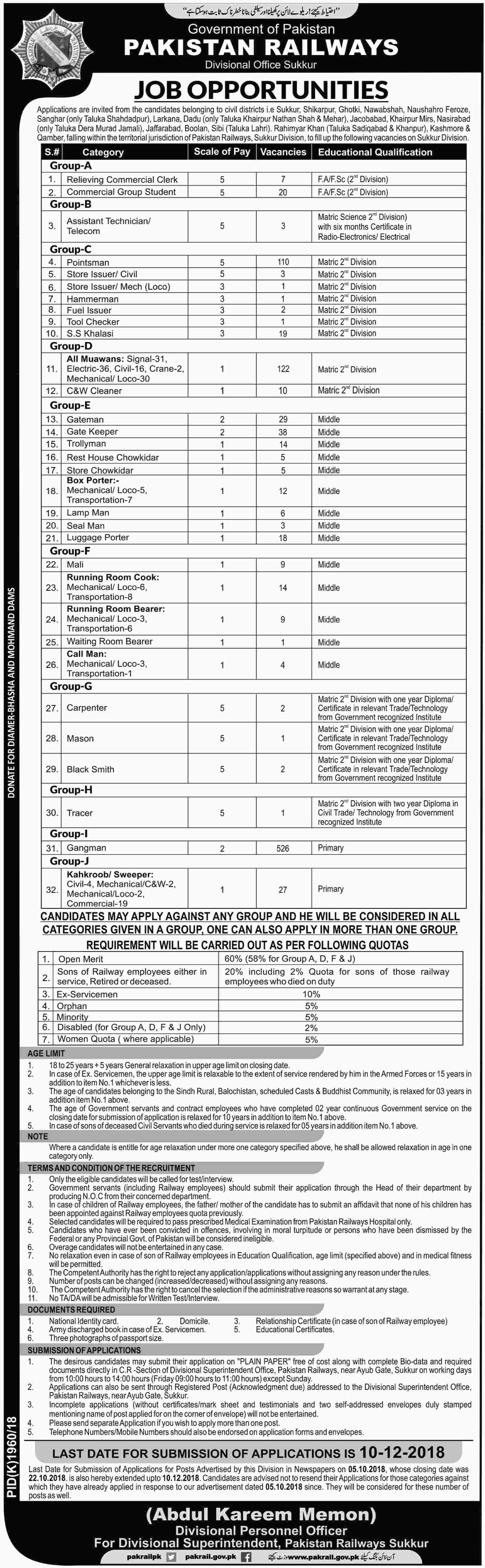 Pakistan Railway Sukkur Jobs 2018