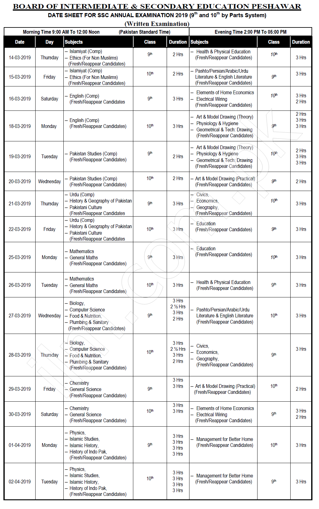 Peshawar Board 9th, 10th Class Date Sheet 2019