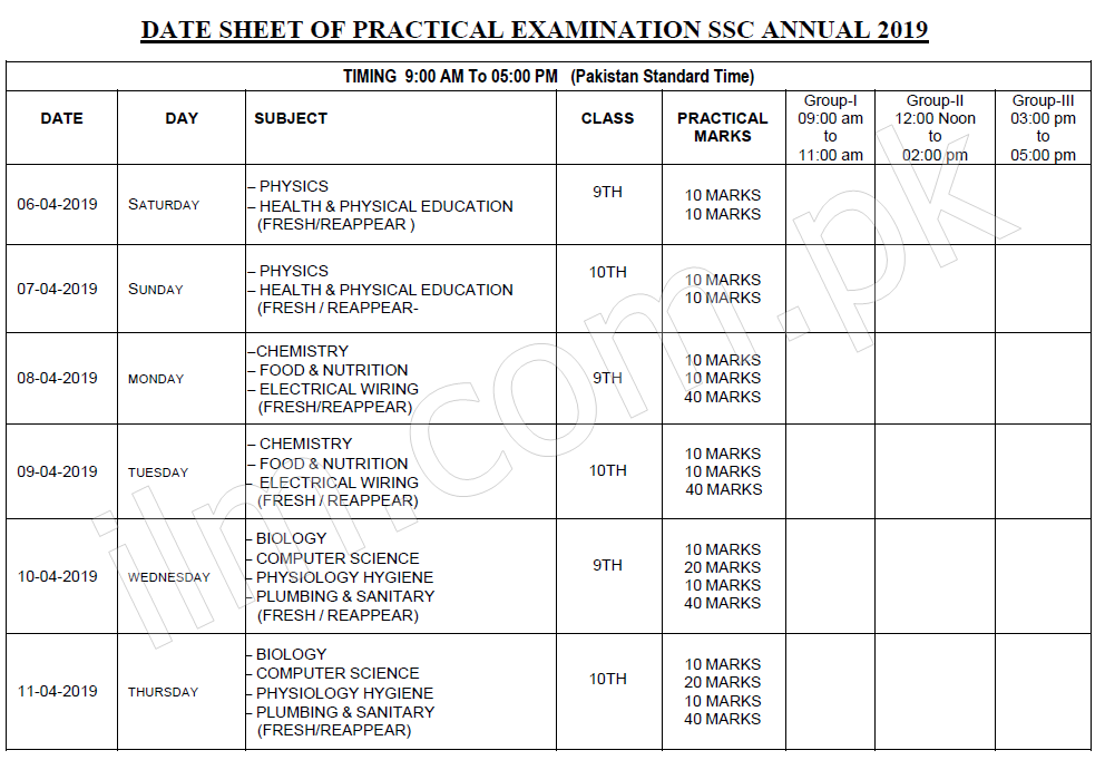 Peshawar Board Matric Practical Date Sheet 2019