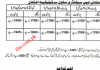 Sargodha board 9th class admission form 2020